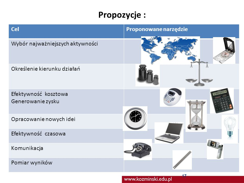 Zagadka ;) Jakie narzędzie elektroniczne / elektryczne / mechaniczne usprawniłoby realizację zadań w naszej firmie i dlaczego ? 16