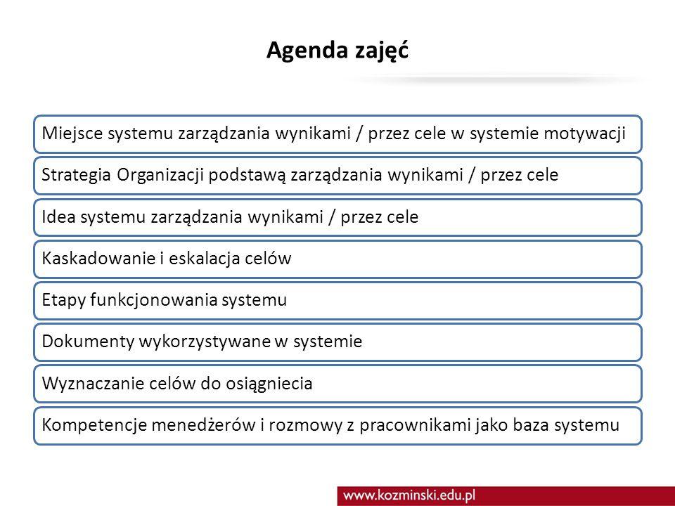 Ocena wyników pracy pracowników (zarządzanie wynikami, zarządzanie przez cele) Irmina Gocan Irmina.gocan@kozminski.edu.pl Irmina.gocan@aidaconsulting.