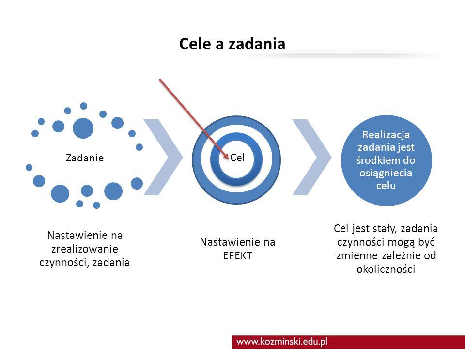 Parametryzowanie celów Cel – jaki efekt mamy osiągnąć ? Zadanie – jak mamy to zrobić ? Jakie działania podjąć ? Jakie narzędzia zastosować ? S Specifi