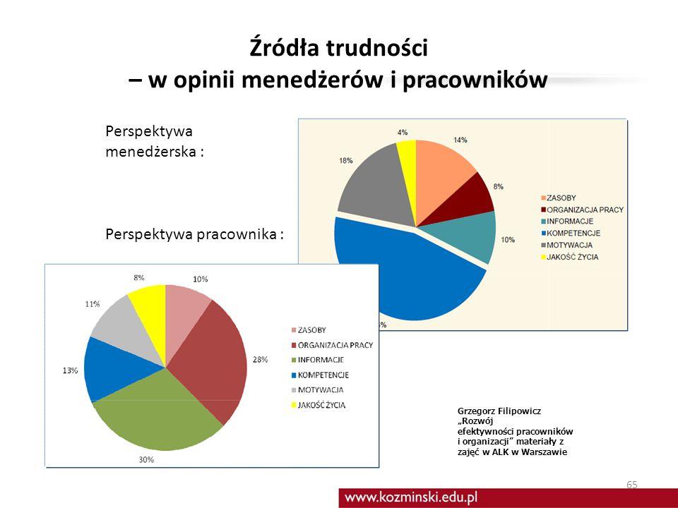 """Główne czynniki niskiej efektywności 64 Grzegorz Filipowicz """"Rozwój efektywności pracowników i organizacji"""" materiały z zajęć w ALK"""