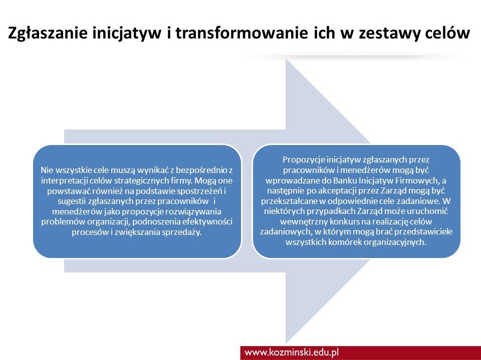 69 Cele strategiczne wskaźnikowe (KPI) / Cele zadaniowe Cele rozwojowe Kompetencje Cele rozwojowe Kompetencje Cele rozwojowe Kompetencje Cele rozwojow