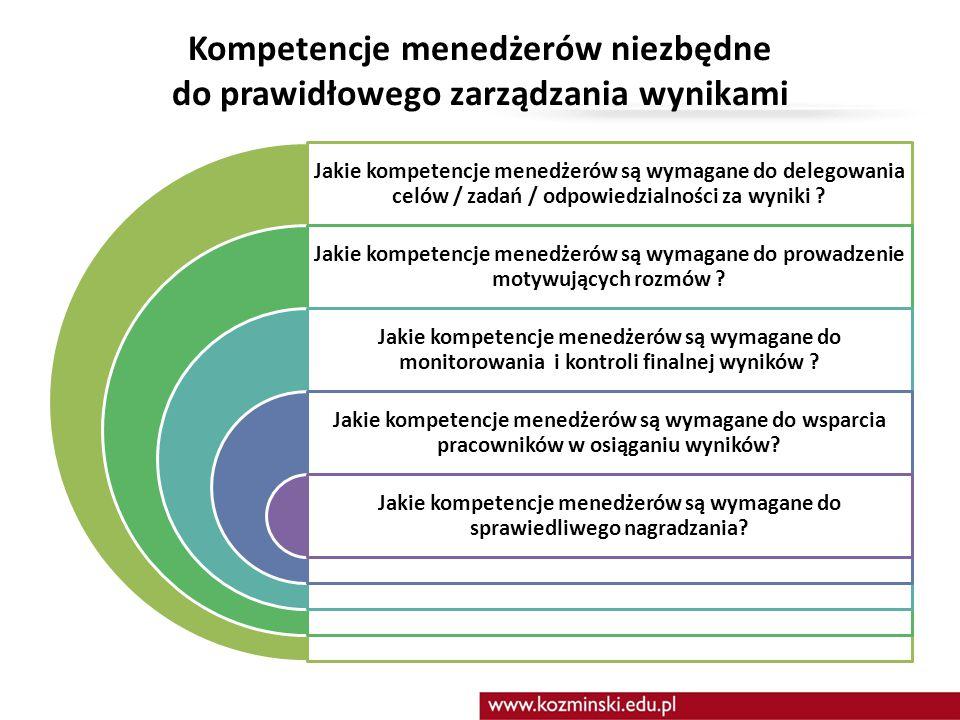 Rozmowy są kluczowe dla systemu Na etapie planowania : Ustalenie celów Przekazanie pracownikowi oczekiwań i stawianych mu wymagań Przedstawienie przez