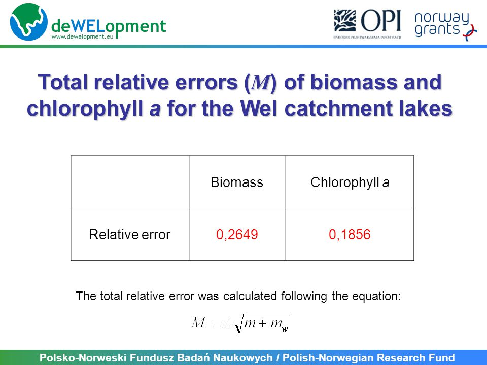 Polsko-Norweski Fundusz Badań Naukowych / Polish-Norwegian Research Fund BiomassChlorophyll a Relative error0,26490,1856 Total relative errors ( M ) of biomass and chlorophyll a for the Wel catchment lakes The total relative error was calculated following the equation: