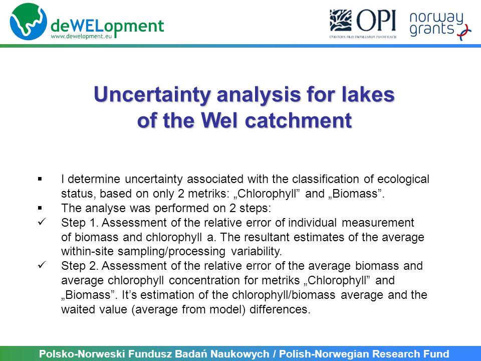"Polsko-Norweski Fundusz Badań Naukowych / Polish-Norwegian Research Fund Probability of ""poor class membership of the Wel catchment lakes N = 12"