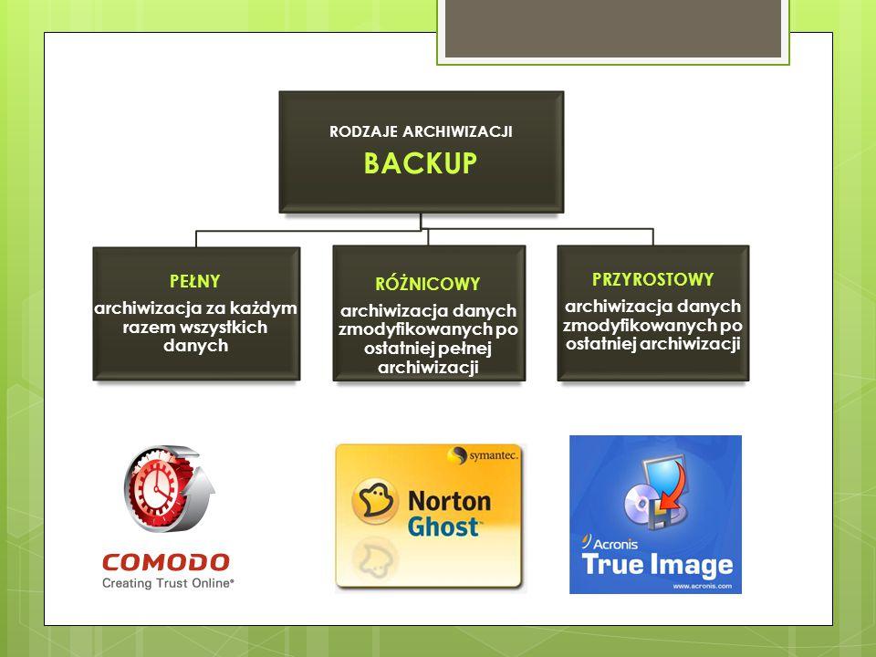 RODZAJE ARCHIWIZACJI BACKUP PEŁNY archiwizacja za każdym razem wszystkich danych RÓŻNICOWY archiwizacja danych zmodyfikowanych po ostatniej pełnej arc