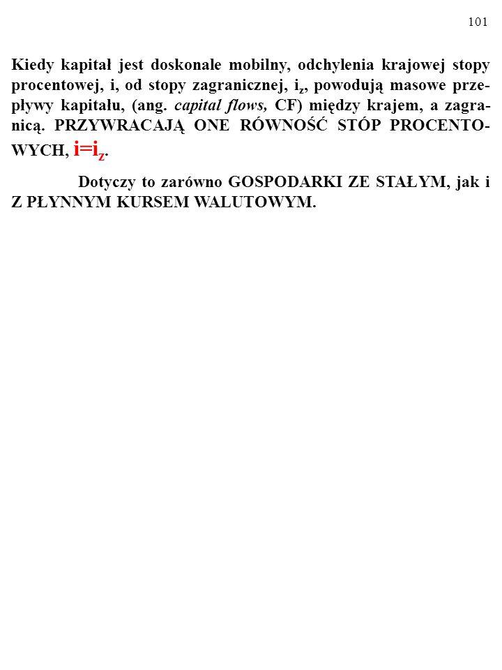 100 DYGRESJA CZY KAPITAŁ JEST DOSKONALE MOBILNY - PARADOKS FELDSTEINA-HORIOKI.