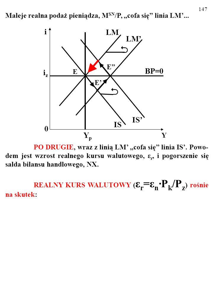 146 W DŁUGIM OKRESIE odchylenie się rzeczywistej wielkości produkcji, Y E, w górę od wielkości produkcji potencjalnej, Y P, powoduje WZROST CEN KRAJOWYCH, P K.
