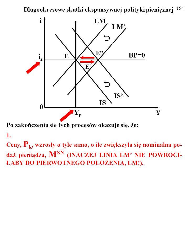 153 1. Np.: Y>Yp, więc ceny krajowe, P K, rosłyby nadal, zmniej- szając realną podaż pieniądza, M S /P, i podnosząc realny kurs wa- lutowy, ε r =ε n ∙