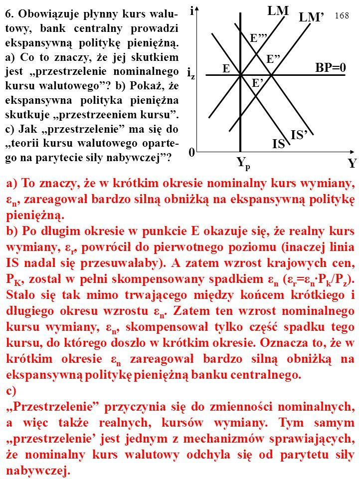 167 b) W długim okresie rosną ceny, P k, redukując realną podaż pie- niądza, M S.