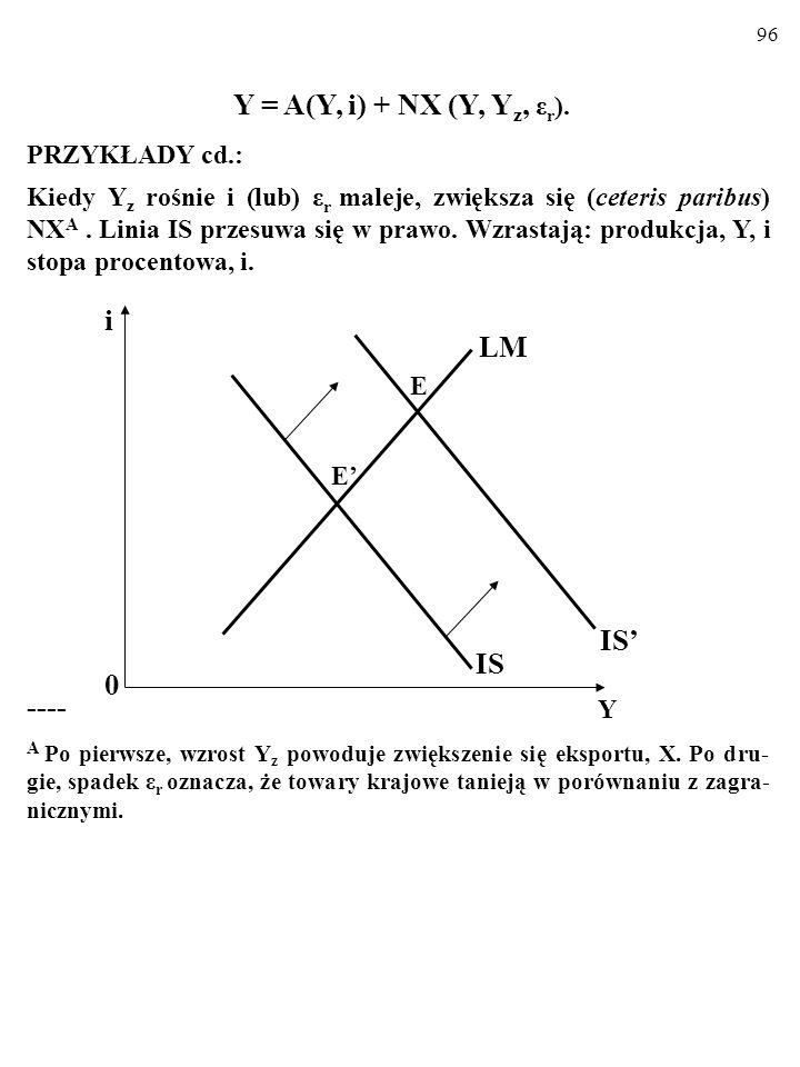 95 Y = A(Y, i) + NX (Y, Y z, ε r ). PRZYKŁADY: Kiedy (ceteris paribus) Y z maleje i (lub) ε r rośnie, NX w naszym kraju maleje A. Na rysunku z modelem