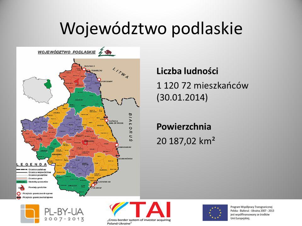 Województwo podlaskie Liczba ludności 1 120 72 mieszkańców (30.01.2014) Powierzchnia 20 187,02 km²