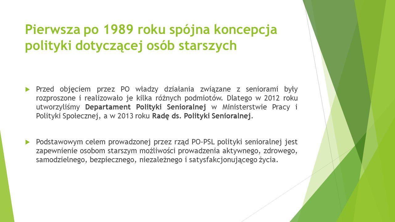 Pierwsza po 1989 roku spójna koncepcja polityki dotyczącej osób starszych  Przed objęciem przez PO władzy działania związane z seniorami były rozpros