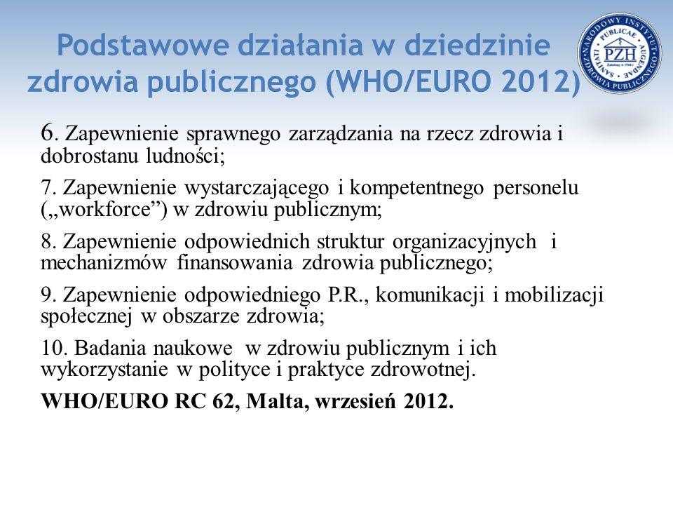 Podstawowe działania w dziedzinie zdrowia publicznego (WHO/EURO 2012) 6. Zapewnienie sprawnego zarządzania na rzecz zdrowia i dobrostanu ludności; 7.