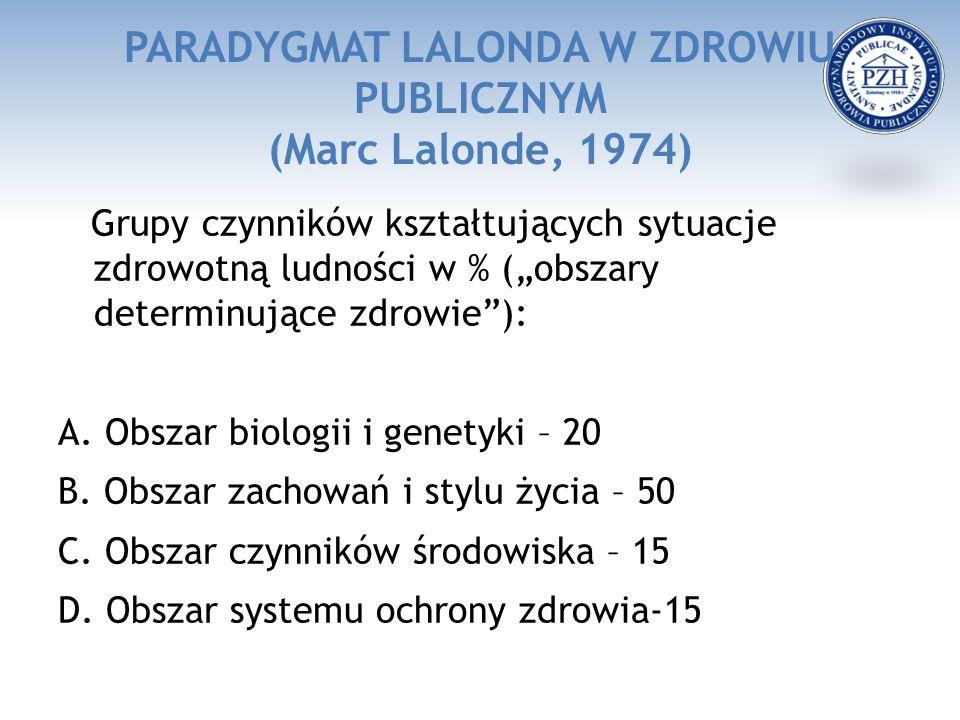 """PARADYGMAT LALONDA W ZDROWIU PUBLICZNYM (Marc Lalonde, 1974) Grupy czynników kształtujących sytuacje zdrowotną ludności w % (""""obszary determinujące zdrowie ): A."""