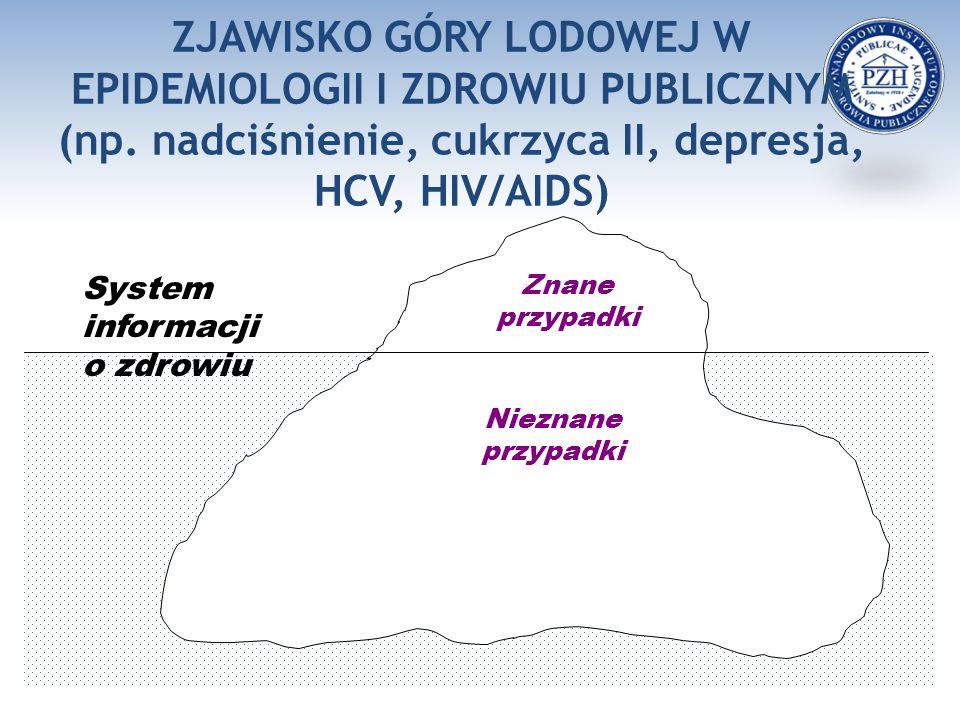 ZJAWISKO GÓRY LODOWEJ W EPIDEMIOLOGII I ZDROWIU PUBLICZNYM (np.