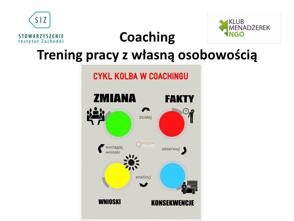 Coaching Trening pracy z własną osobowością