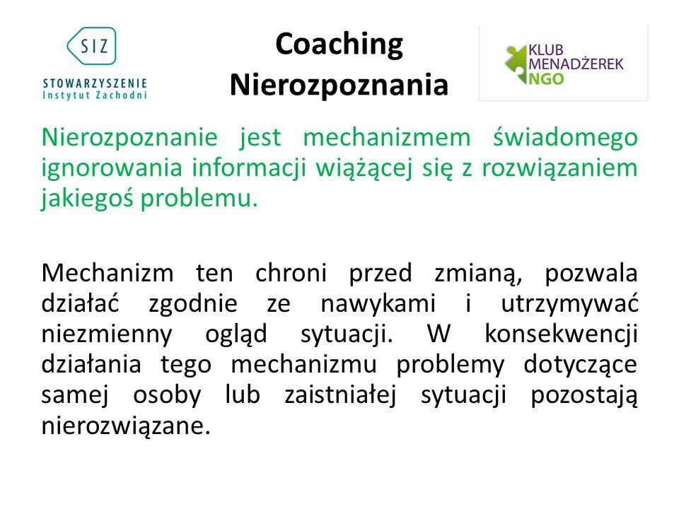 Coaching Nierozpoznania Nierozpoznanie jest mechanizmem świadomego ignorowania informacji wiążącej się z rozwiązaniem jakiegoś problemu. Mechanizm ten