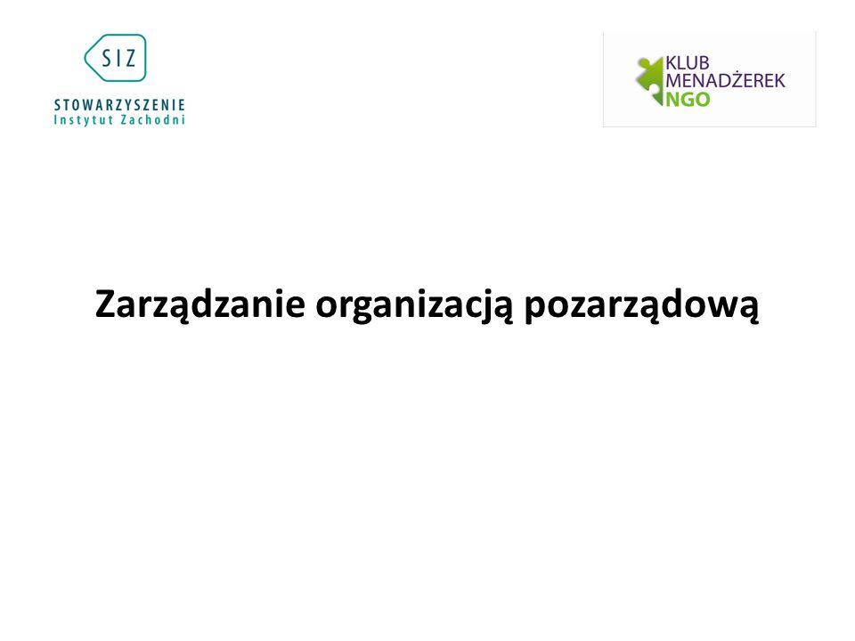 Zarządzanie organizacją pozarządową
