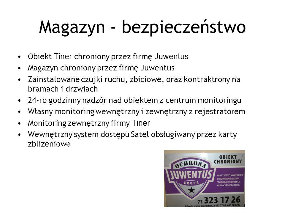 Magazyn - bezpieczeństwo Obiekt Tiner chroniony przez firmę Juwentus Magazyn chroniony przez firmę Juwentus Zainstalowane czujki ruchu, zbiciowe, oraz kontraktrony na bramach i drzwiach 24-ro godzinny nadzór nad obiektem z centrum monitoringu Własny monitoring wewnętrzny i zewnętrzny z rejestratorem Monitoring zewnętrzny firmy Tiner Wewnętrzny system dostępu Satel obsługiwany przez karty zbliżeniowe
