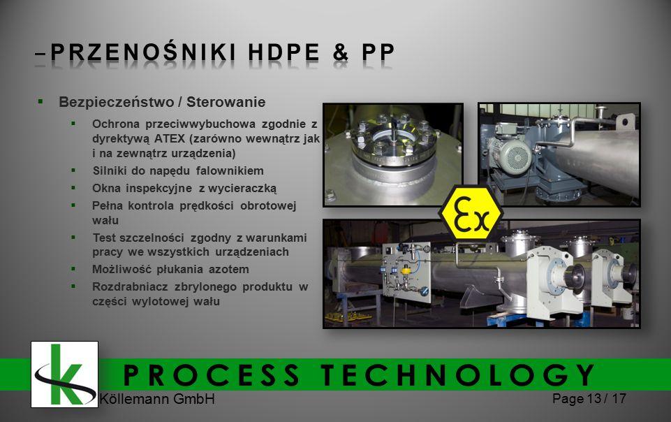Köllemann GmbH Page 13 / 17  Bezpieczeństwo / Sterowanie  Ochrona przeciwwybuchowa zgodnie z dyrektywą ATEX (zarówno wewnątrz jak i na zewnątrz urządzenia)  Silniki do napędu falownikiem  Okna inspekcyjne z wycieraczką  Pełna kontrola prędkości obrotowej wału  Test szczelności zgodny z warunkami pracy we wszystkich urządzeniach  Możliwość płukania azotem  Rozdrabniacz zbrylonego produktu w części wylotowej wału