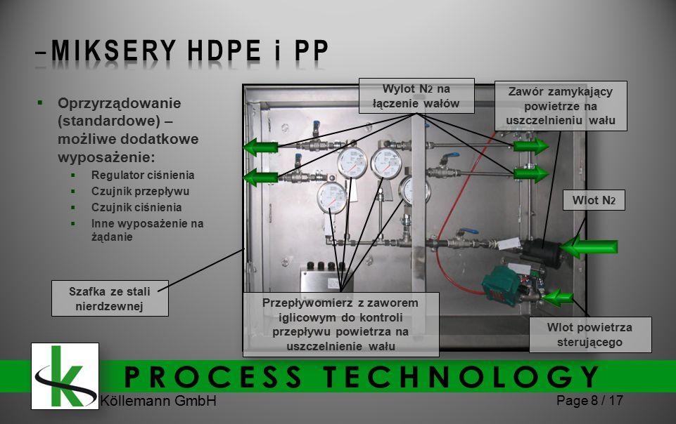 Köllemann GmbH Page 8 / 17  Oprzyrządowanie (standardowe) – możliwe dodatkowe wyposażenie:  Regulator ciśnienia  Czujnik przepływu  Czujnik ciśnienia  Inne wyposażenie na żądanie Wylot N 2 na łączenie wałów Zawór zamykający powietrze na uszczelnieniu wału Wlot N 2 Wlot powietrza sterującego Przepływomierz z zaworem iglicowym do kontroli przepływu powietrza na uszczelnienie wału Szafka ze stali nierdzewnej