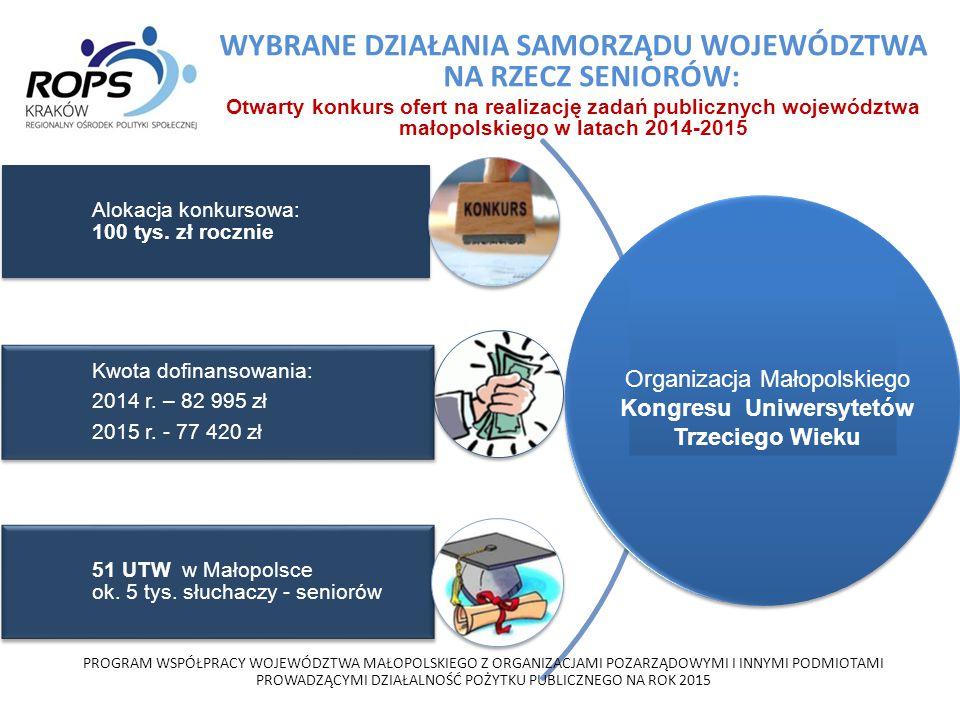 WYBRANE DZIAŁANIA SAMORZĄDU WOJEWÓDZTWA NA RZECZ SENIORÓW: Otwarty konkurs ofert na realizację zadań publicznych województwa małopolskiego w latach 2014-2015 Alokacja konkursowa: 100 tys.