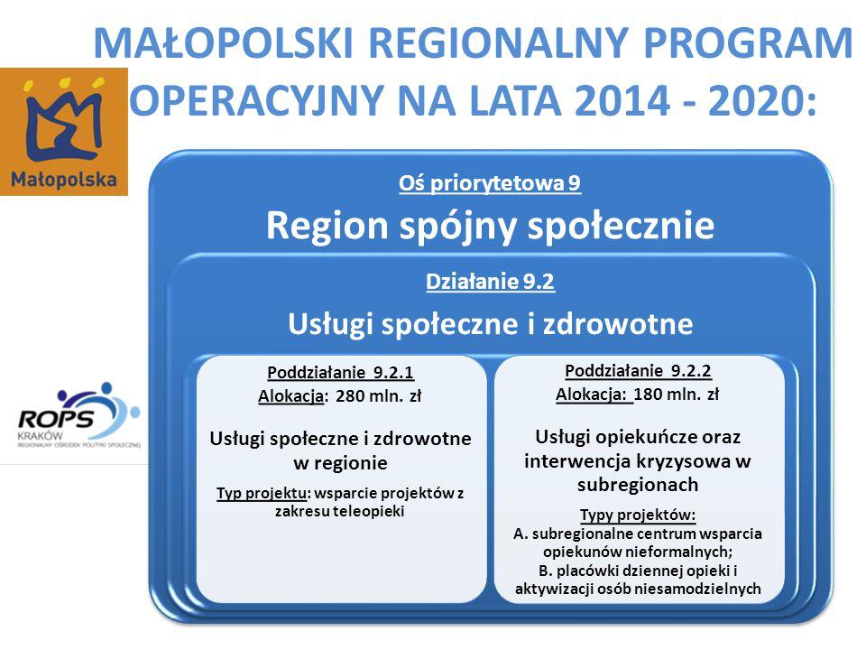 MAŁOPOLSKI REGIONALNY PROGRAM OPERACYJNY NA LATA 2014 - 2020: Oś priorytetowa 9 Region spójny społecznie Działanie 9.2 Usługi społeczne i zdrowotne Poddziałanie 9.2.1 Alokacja: 280 mln.