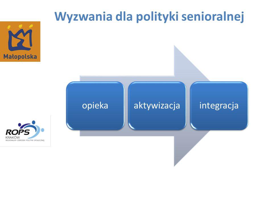 opiekaaktywizacjaintegracja Wyzwania dla polityki senioralnej