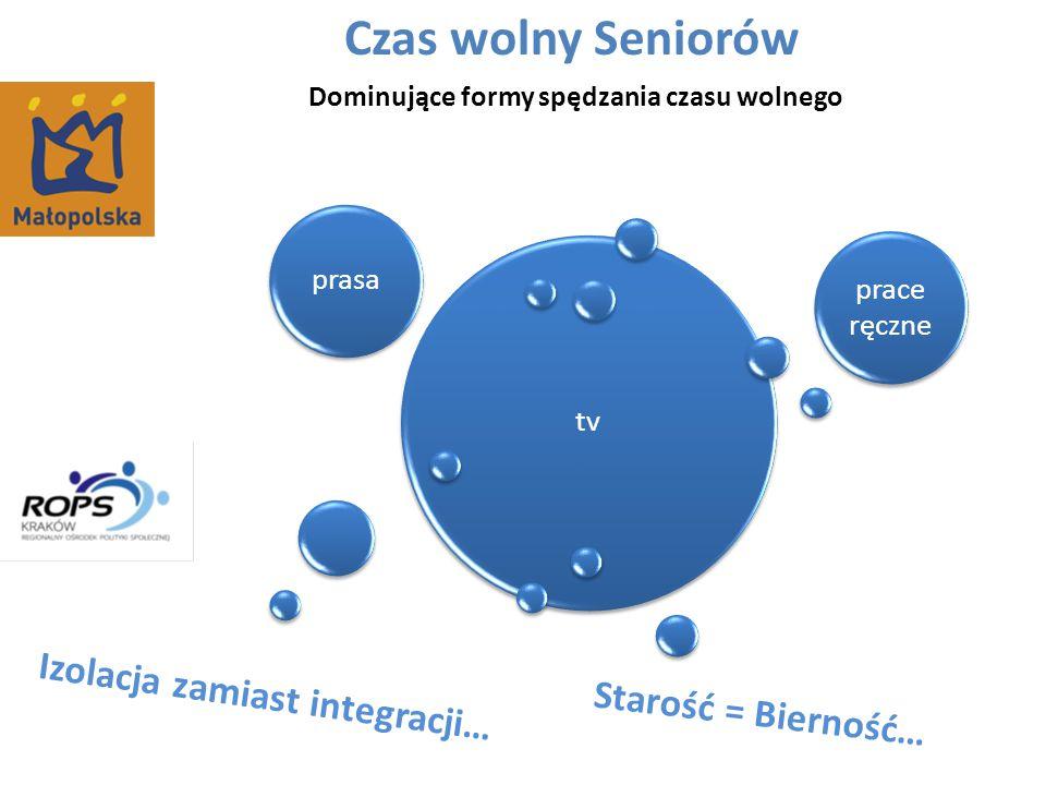 WYBRANE DZIAŁANIA SAMORZĄDU WOJEWÓDZTWANA RZECZ SENIORÓW: Uchwała Nr 1614/2013 Zarządu Województwa Małopolskiego w sprawie powołania Małopolskiej Rady ds.