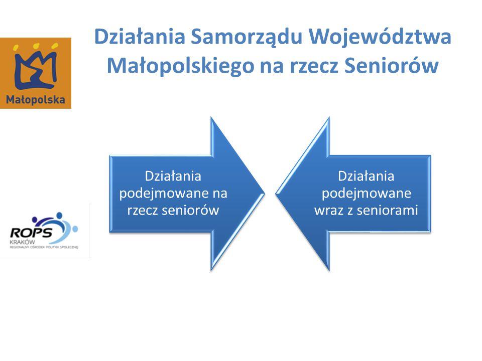 Działania podejmowane na rzecz seniorów Działania podejmowane wraz z seniorami Działania Samorządu Województwa Małopolskiego na rzecz Seniorów