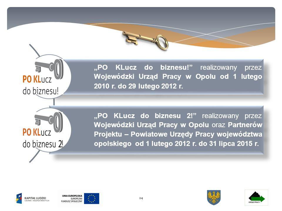 """24 """"PO KLucz do biznesu! realizowany przez Wojewódzki Urząd Pracy w Opolu od 1 lutego 2010 r."""