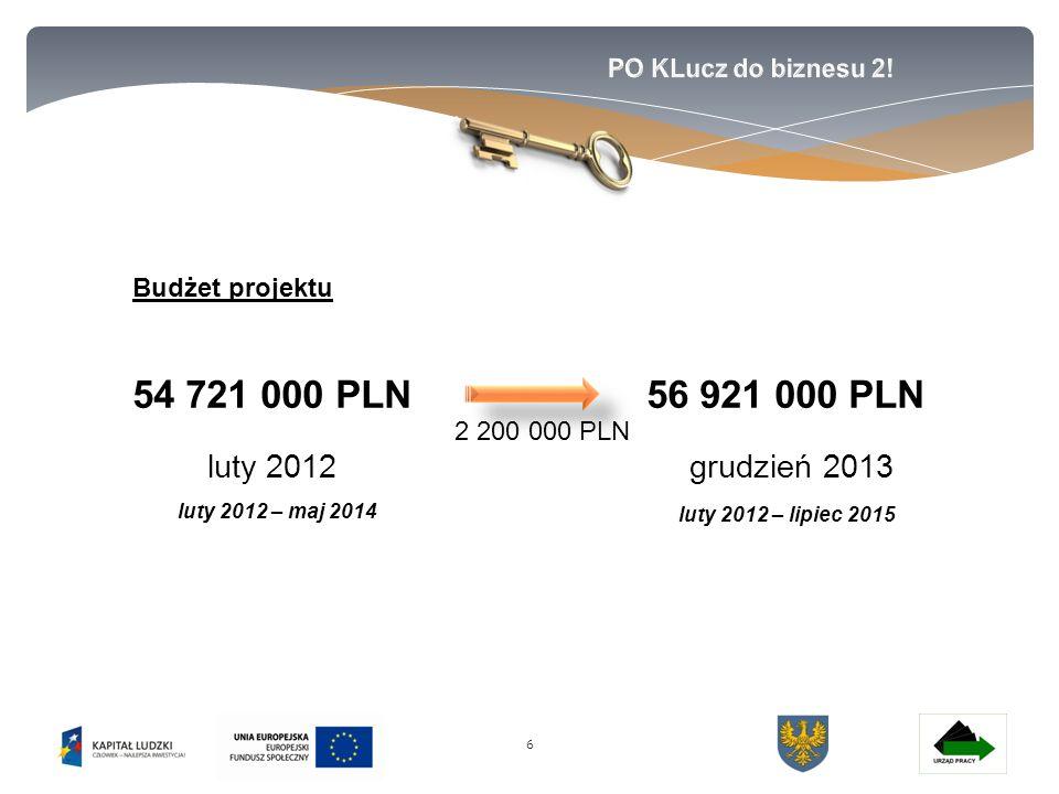 6 Budżet projektu 54 721 000 PLN 56 921 000 PLN luty 2012 grudzień 2013 luty 2012 – maj 2014 luty 2012 – lipiec 2015 2 200 000 PLN