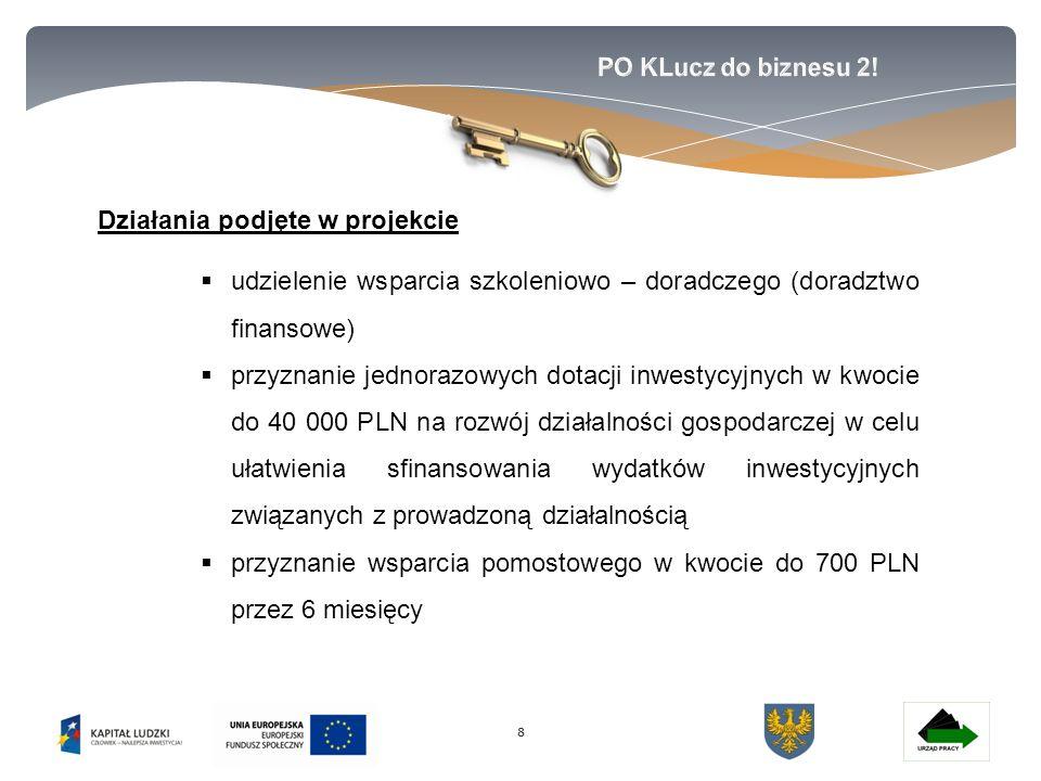 88  udzielenie wsparcia szkoleniowo – doradczego (doradztwo finansowe)  przyznanie jednorazowych dotacji inwestycyjnych w kwocie do 40 000 PLN na rozwój działalności gospodarczej w celu ułatwienia sfinansowania wydatków inwestycyjnych związanych z prowadzoną działalnością  przyznanie wsparcia pomostowego w kwocie do 700 PLN przez 6 miesięcy Działania podjęte w projekcie