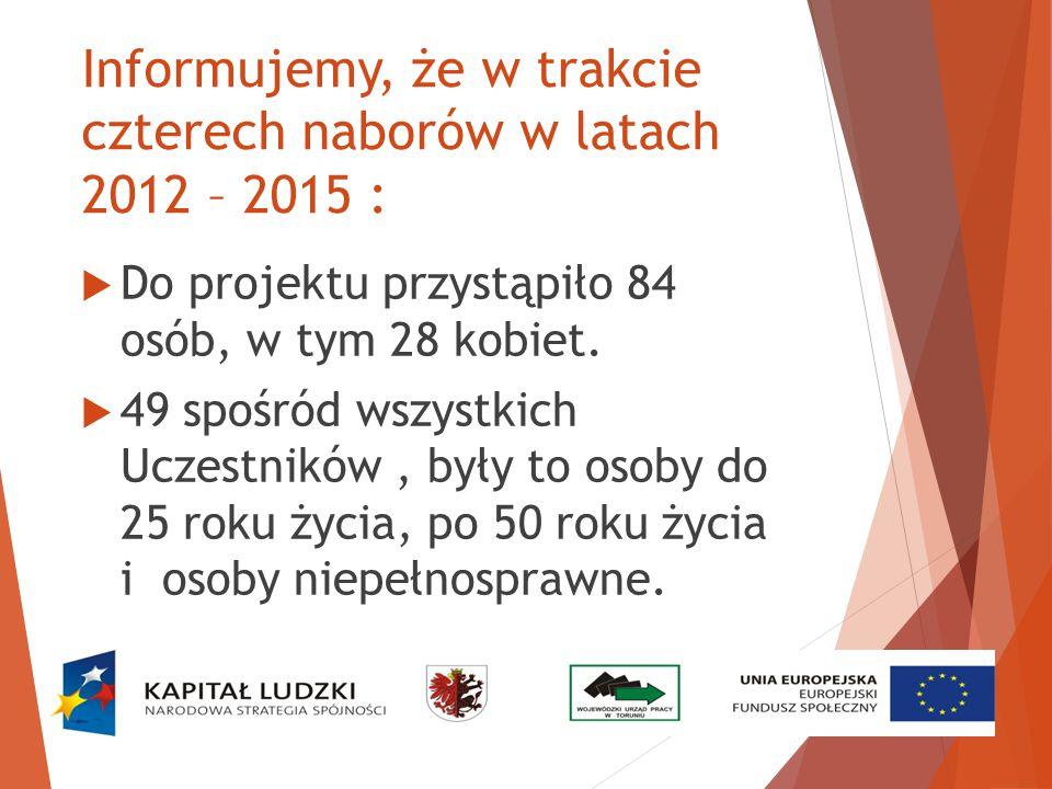Informujemy, że w trakcie czterech naborów w latach 2012 – 2015 :  Do projektu przystąpiło 84 osób, w tym 28 kobiet.