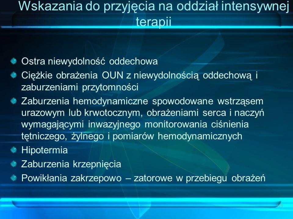 Wskazania do przyjęcia na oddział intensywnej terapii Ostra niewydolność oddechowa Ciężkie obrażenia OUN z niewydolnością oddechową i zaburzeniami prz