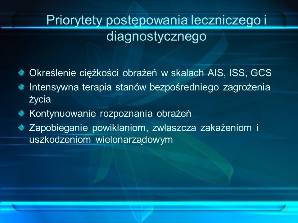 Priorytety postępowania leczniczego i diagnostycznego Określenie ciężkości obrażeń w skalach AIS, ISS, GCS Intensywna terapia stanów bezpośredniego za