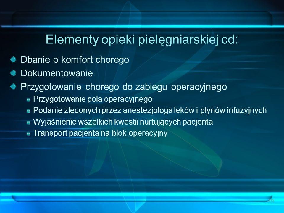 Elementy opieki pielęgniarskiej cd: Dbanie o komfort chorego Dokumentowanie Przygotowanie chorego do zabiegu operacyjnego Przygotowanie pola operacyjn