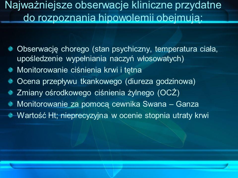 Najważniejsze obserwacje kliniczne przydatne do rozpoznania hipowolemii obejmują: Obserwację chorego (stan psychiczny, temperatura ciała, upośledzenie