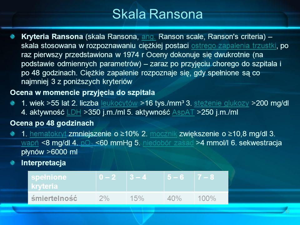 Skala Ransona Kryteria Ransona (skala Ransona, ang. Ranson scale, Ranson's criteria) – skala stosowana w rozpoznawaniu ciężkiej postaci ostrego zapale
