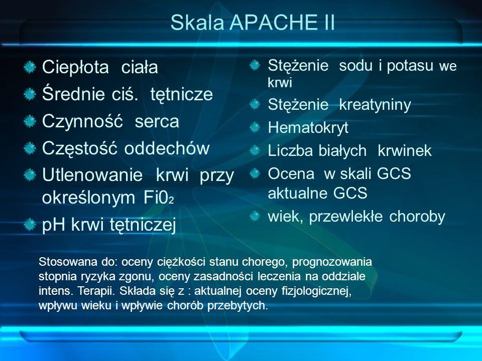 Skala APACHE II Ciepłota ciała Średnie ciś. tętnicze Czynność serca Częstość oddechów Utlenowanie krwi przy określonym Fi0 2 pH krwi tętniczej Stężeni