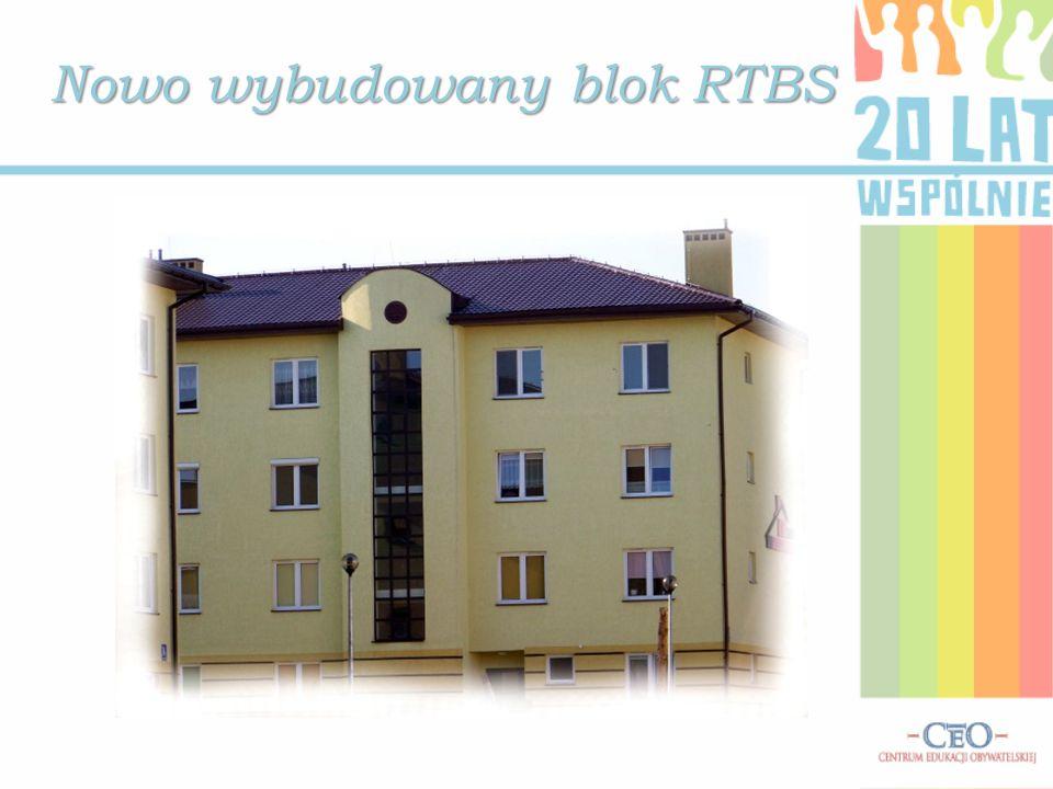 Nowo wybudowany blok RTBS