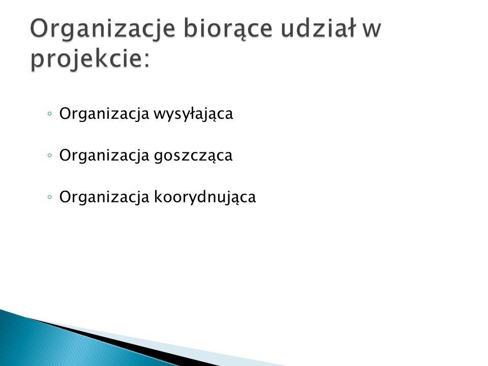◦ Organizacja wysyłająca ◦ Organizacja goszcząca ◦ Organizacja koorydnująca