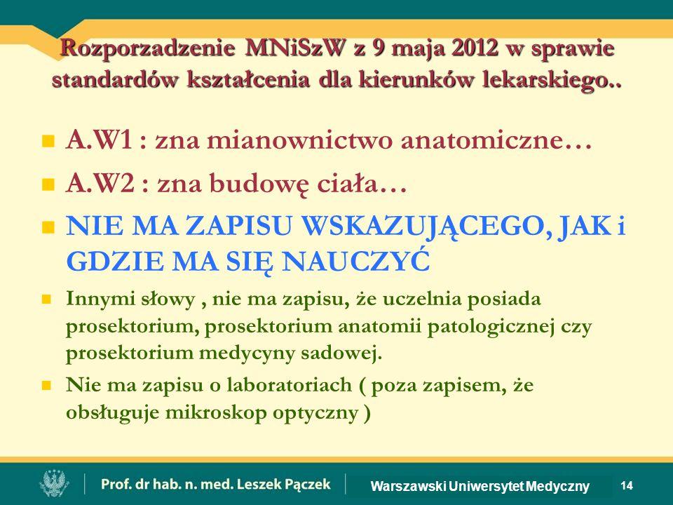 Rozporzadzenie MNiSzW z 9 maja 2012 w sprawie standardów kształcenia dla kierunków lekarskiego..