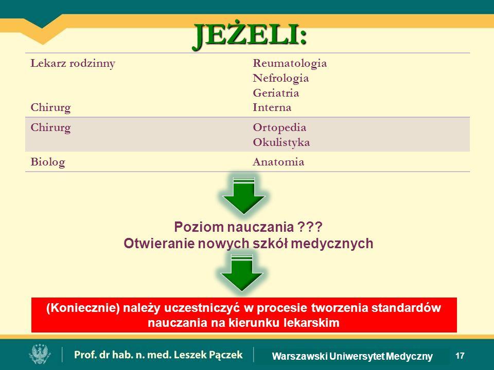 JEŻELI: Lekarz rodzinny Chirurg Reumatologia Nefrologia Geriatria Interna ChirurgOrtopedia Okulistyka BiologAnatomia 17 Poziom nauczania .