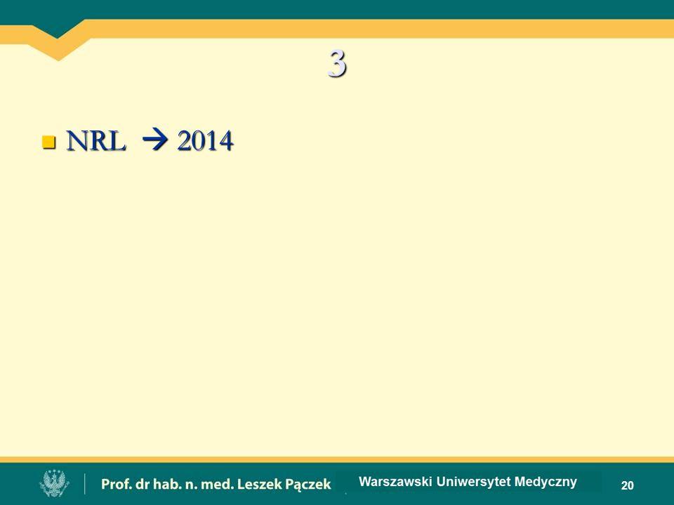3 NRL  2014 NRL  2014 20
