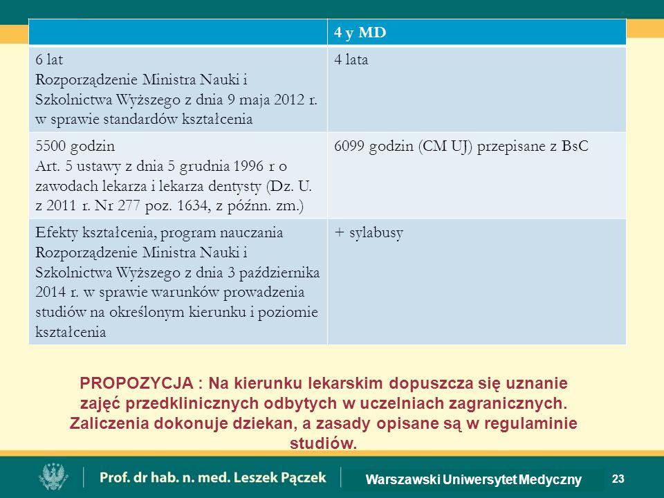 23 Warszawski Uniwersytet Medyczny 4 y MD 6 lat Rozporządzenie Ministra Nauki i Szkolnictwa Wyższego z dnia 9 maja 2012 r.