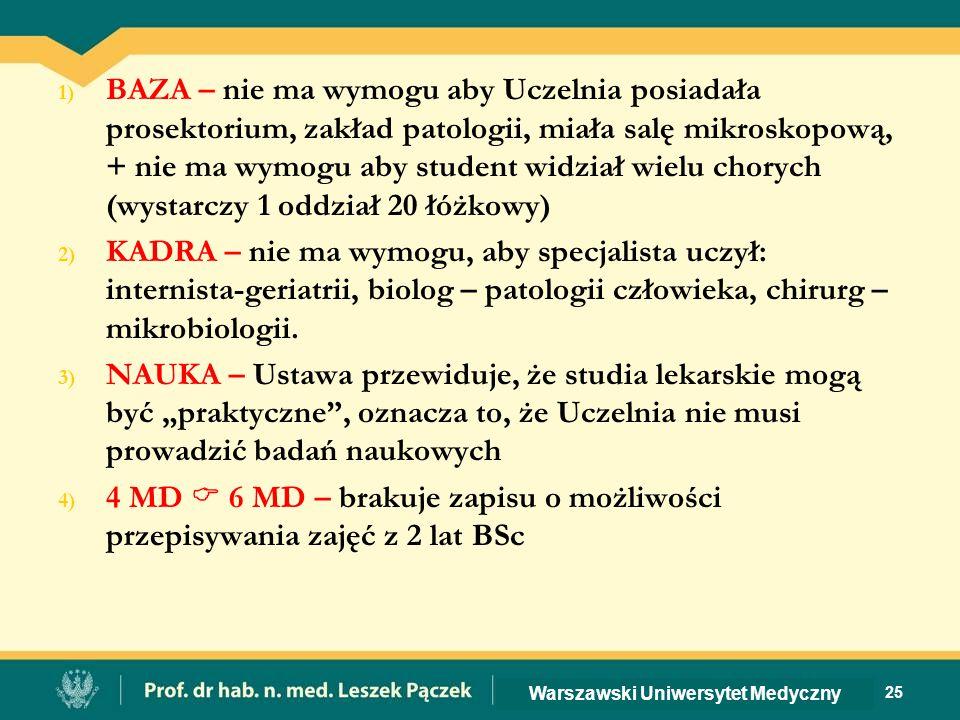 1) 1) BAZA – nie ma wymogu aby Uczelnia posiadała prosektorium, zakład patologii, miała salę mikroskopową, + nie ma wymogu aby student widział wielu chorych (wystarczy 1 oddział 20 łóżkowy) 2) 2) KADRA – nie ma wymogu, aby specjalista uczył: internista-geriatrii, biolog – patologii człowieka, chirurg – mikrobiologii.
