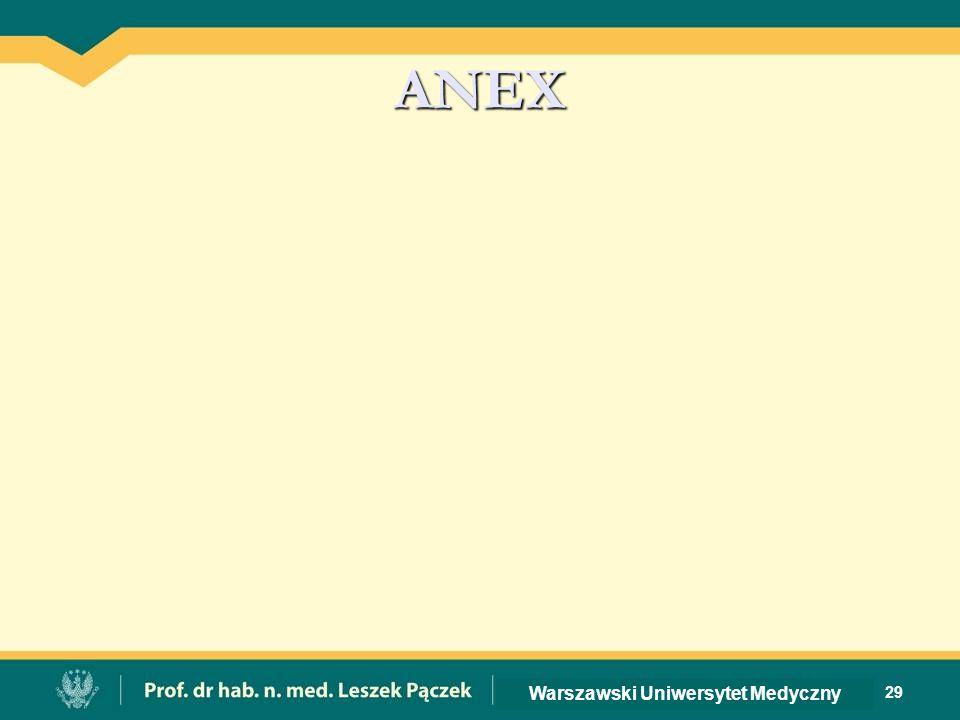 ANEX 29 Warszawski Uniwersytet Medyczny