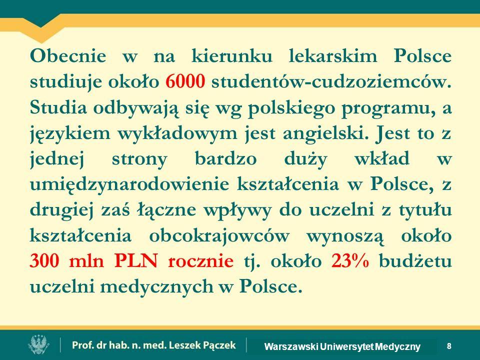 Obecnie w na kierunku lekarskim Polsce studiuje około 6000 studentów-cudzoziemców.
