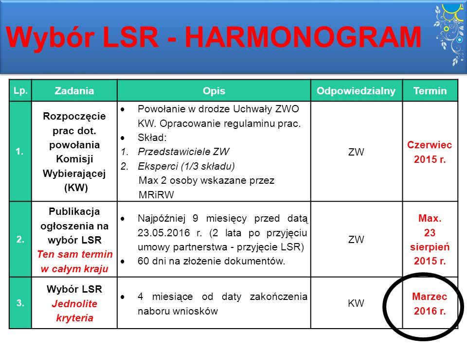 Wybór LSR - HARMONOGRAM Lp. ZadaniaOpisOdpowiedzialnyTermin 1. Rozpoczęcie prac dot. powołania Komisji Wybierającej (KW)  Powołanie w drodze Uchwały